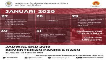 Cek Jadwal dan Lokasi SKD CPNS Kementerian PAN-RB