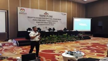Ini Urutan Perolehan Suara DPD RI di Kabupaten Bangka Tengah